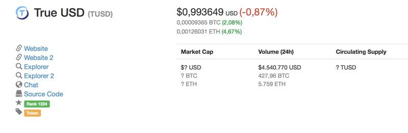 TUSD-Volumen-auf-CoinMarketCap