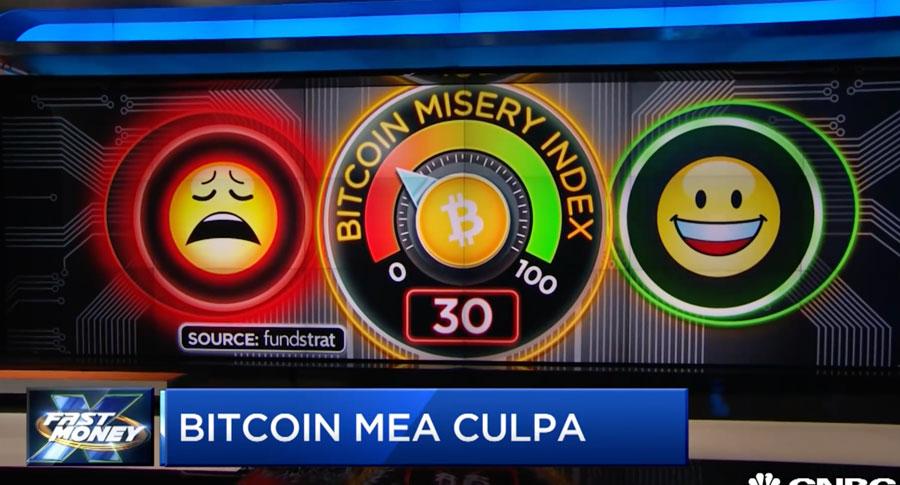 Bitcoin-Misery-Index