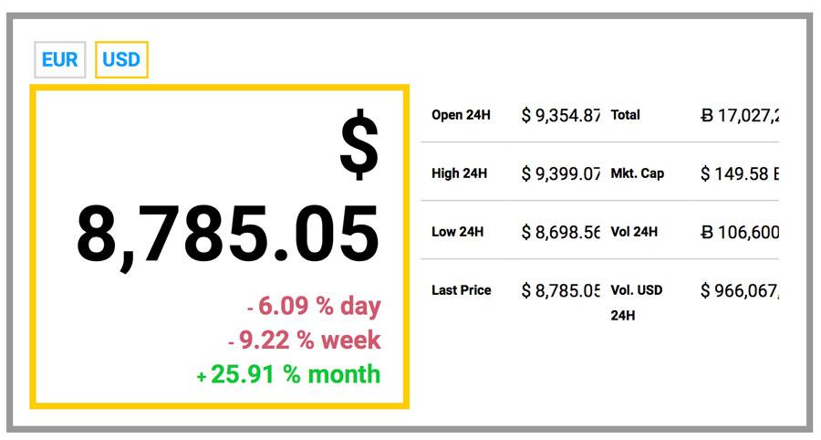 Bitcoin-Preis-in-US-Dollar-am-11.05.2018-um-11-08-Uhr