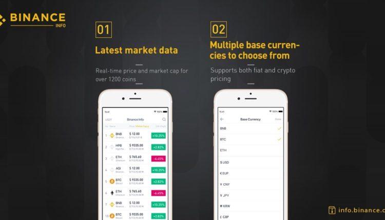 Binance Info App