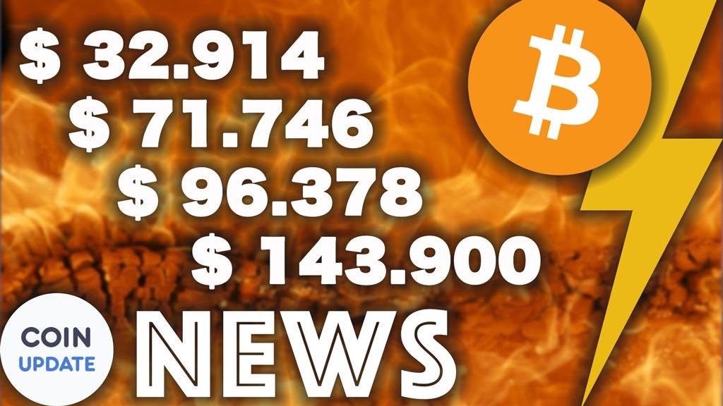 Bitcoin Preis für kommende 10 Jahre durch Studie prognostiziert