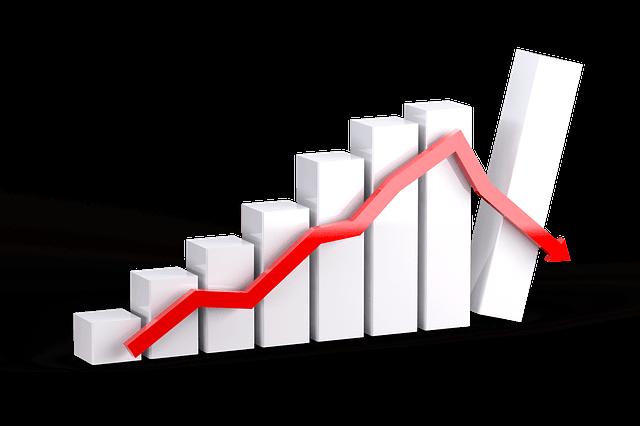 BTC-Trading am Wochenende um 50% zurückgegangen