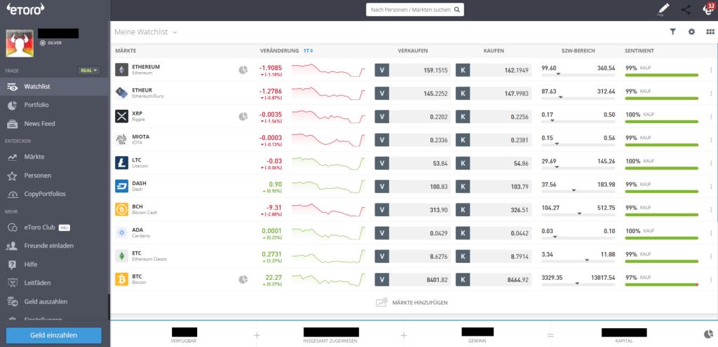 Übersicht der Watchlist von Kryptowährungen