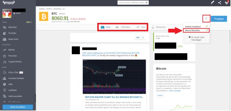 Markt Bitcoin in die Wachtlist aufnehmen