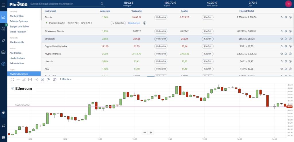 Marktübersicht ETH Plus500