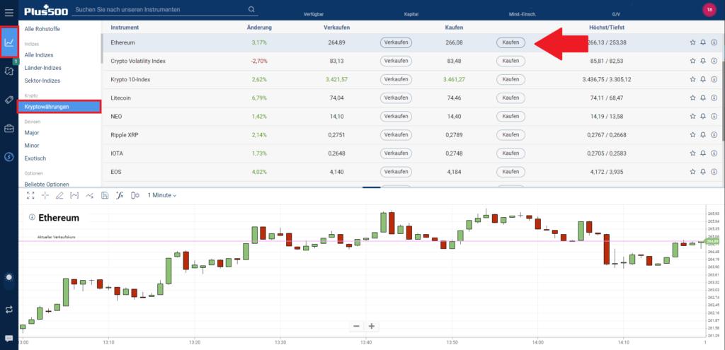 Kaufen Button Ethereum CFD bei Plus500 - Einzahlung via SEPA