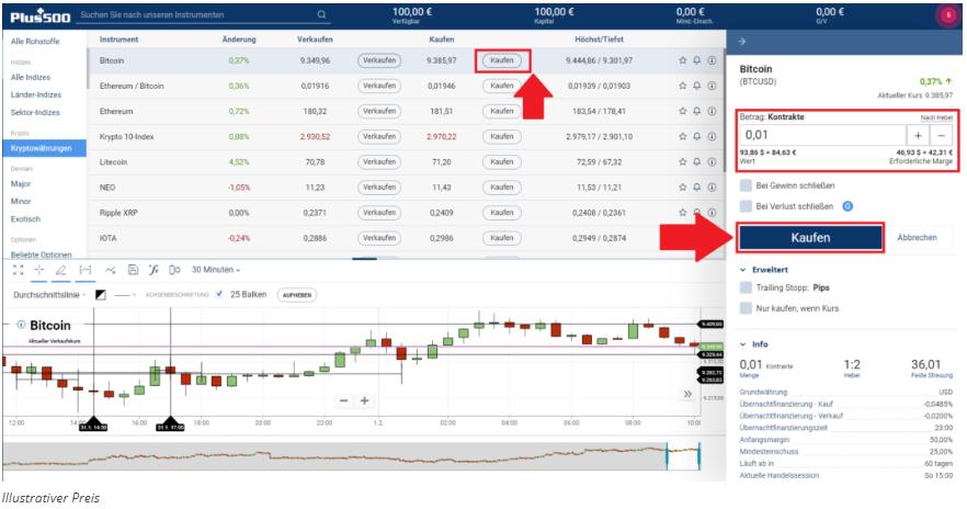 Wo günstig Bitcoin kaufen bei Plus500 - Button Kaufen und BTC Traden