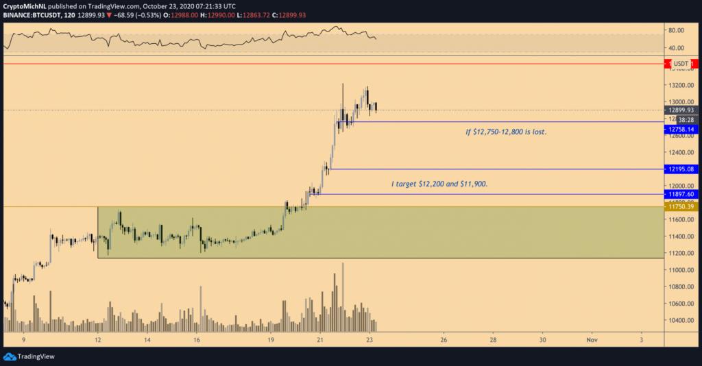 verteidigung einer investition in bitcoin cfd handel option888