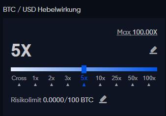 Leverage Phemex Trading