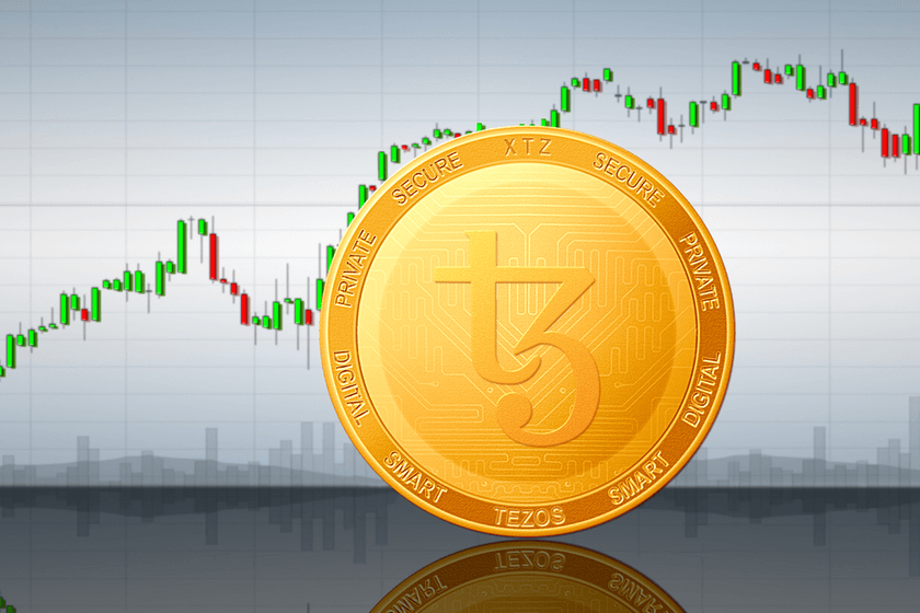 Tezos XTZ Kurs Analyse und Prognose
