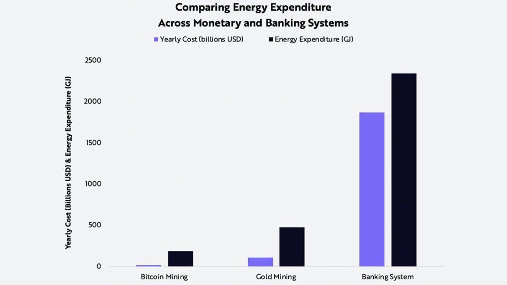 Bitcoin Stromkosten