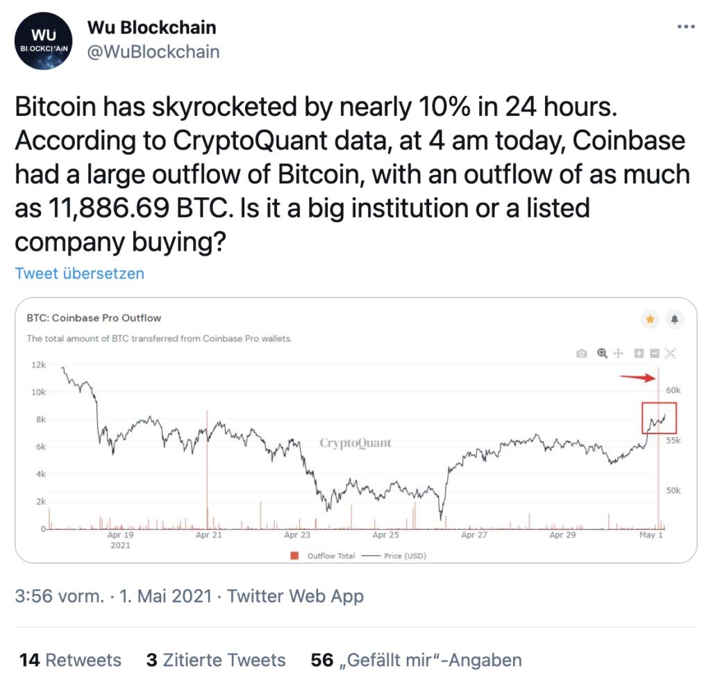 Coinbase Bitcoin Outflow