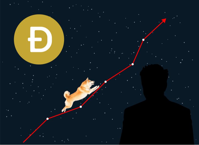Dogecoin Kurs durchbricht $0,70 - Stunden vor Elon Musk´s Auftritt